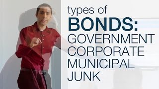 Investing 101: Types of Bond Investments: Government, Corporate, Junk, Municipal [Stock Market 102]