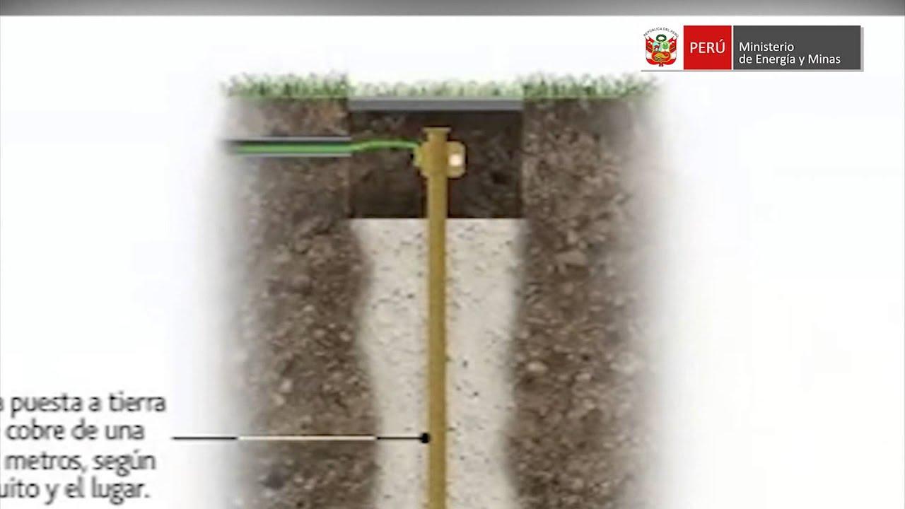 El sistema de puesta a tierra el ctrica youtube for Instalar toma de tierra