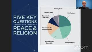 Religion - dangerous or healthy?