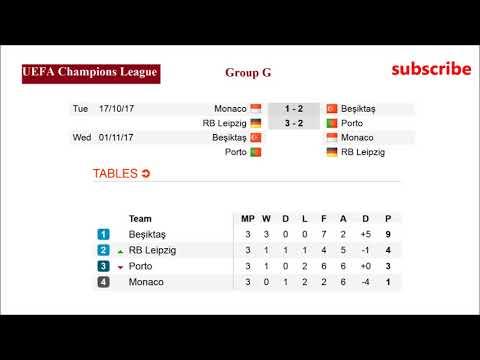 Liverpool Vs West Ham Goal Highlights
