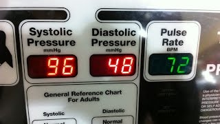 Bring Down Your Blood Pressure (Without Drugs!)