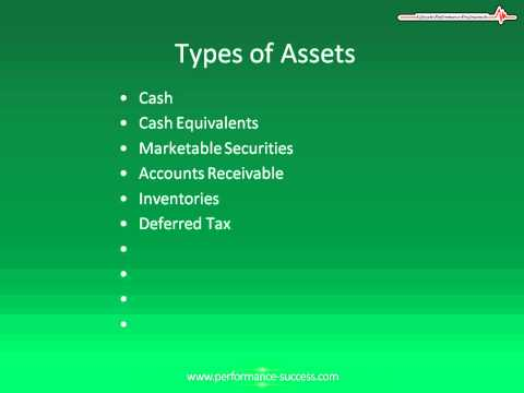 Types of Assets and How To Report Them