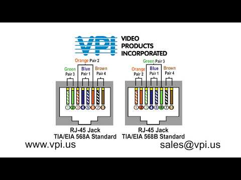 [SODI_2457]   What is the Difference Between TIA/EIA 568A and 568B Network Wiring  Standards? - YouTube | T568b Wiring Diagram Youtube |  | YouTube