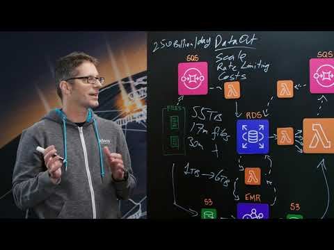 Nielsen: Processing 55TB of Data Per Day with AWS Lambda
