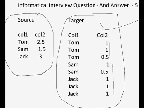 Informatica Interview Question And Answer    Youtube