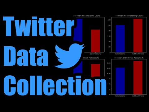 👩‍💻 Twitter API Data Collection - Download Twitter Data Via Official API - Step-by-Step Tutorial