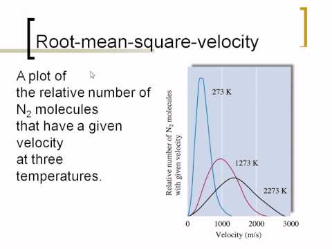 Root-mean-square-velocity