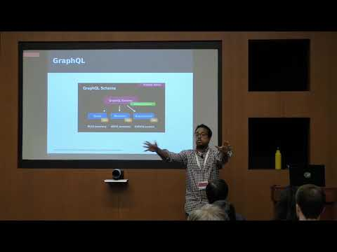 Image from Migrating from REST to GraphQL in Django