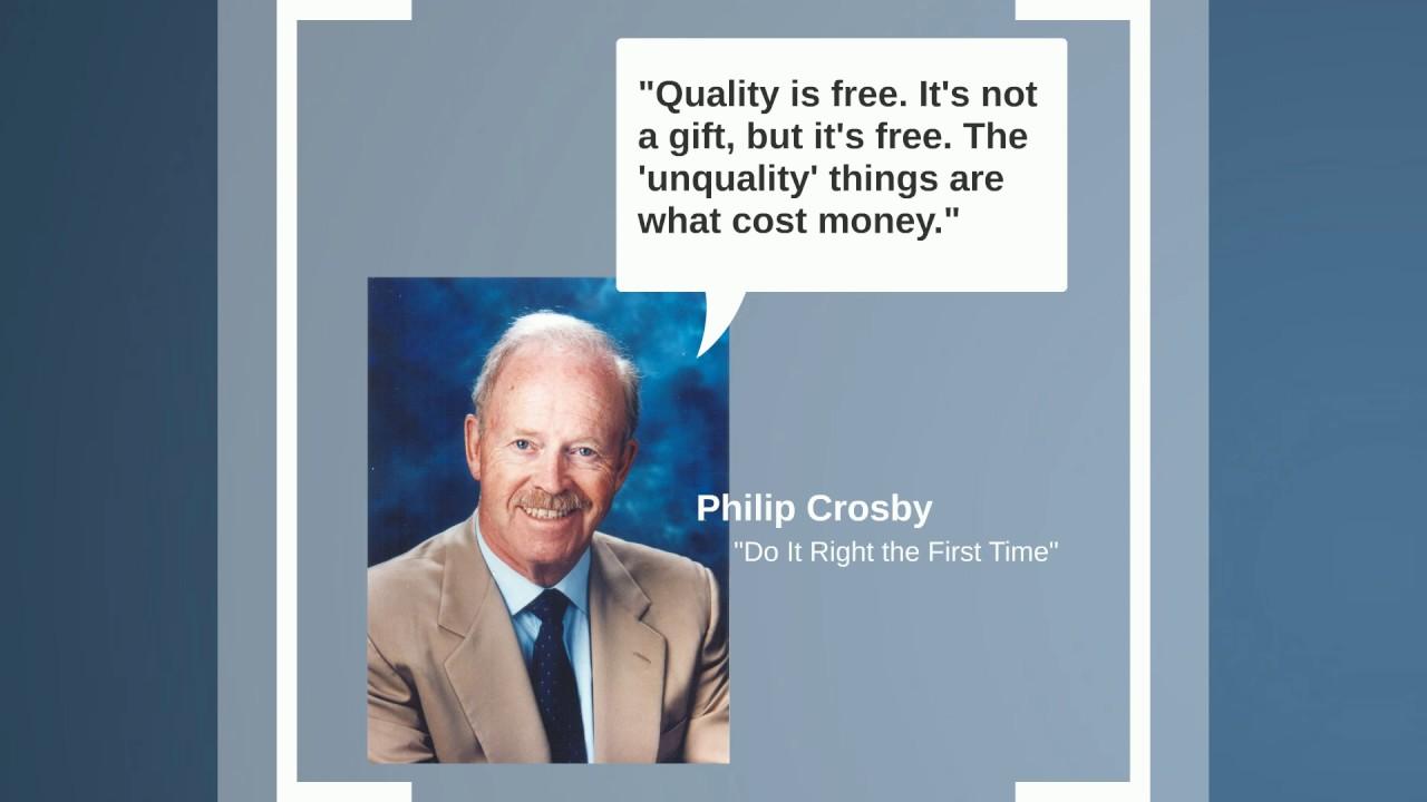 Poor Quality Costs Money