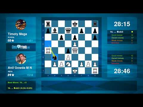 Chess Game Analysis: Anil Gowda M N - Timoty Mega : 1-0 (By ChessFriends.com)