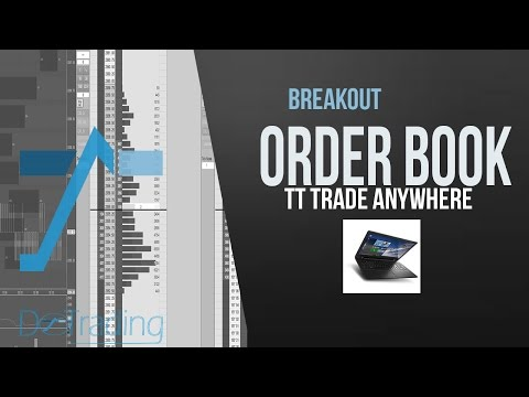 "Bourse, comment trader : ""Breakout"" Trade anywhere by Do_Trading"