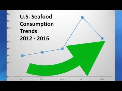 America's Favorite Seafood: 2016