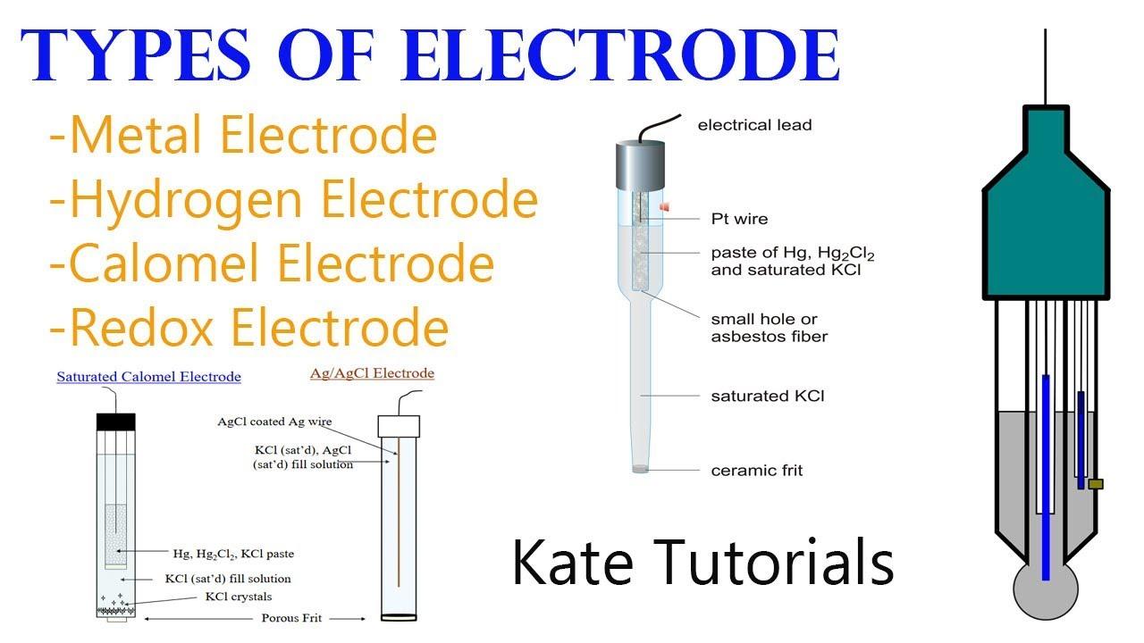 Hybrid Photovoltaicthermoelectric Generators