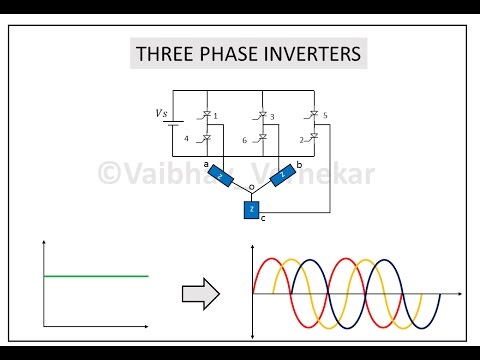 Three Phase Inverter under 180 degree operation and the asscociated  waveforms