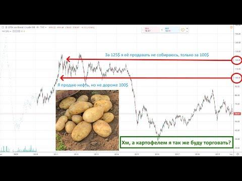 Спрос и предложение на финансовых рынках
