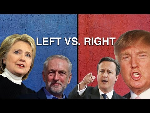Left vs Right: Political Spectrum Explained In 4 Minutes