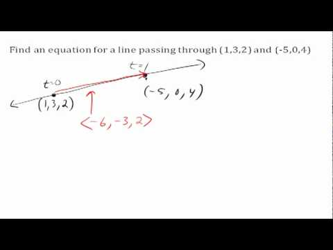 point slope form 3d  Finding a 112D line through 12 points