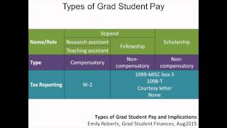 Types of Grad Student Pay and Their Implications