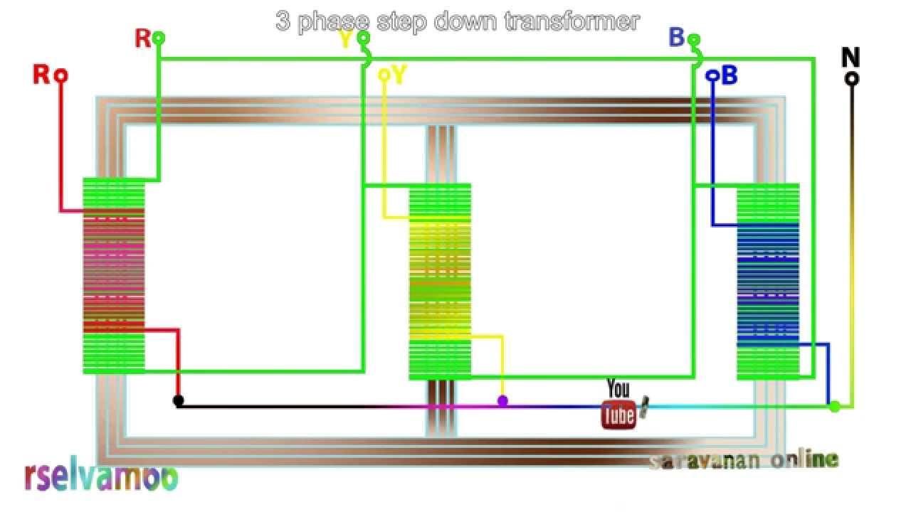 define an electrical plan define electrical transformer youtube  define electrical transformer youtube