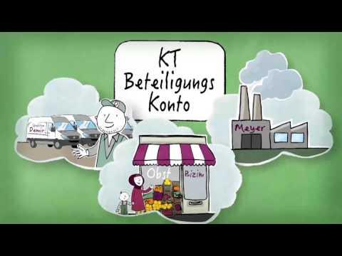 Einfach erklärt: Wie funktioniert das KT BeteiligungsKonto? | KT Bank AG