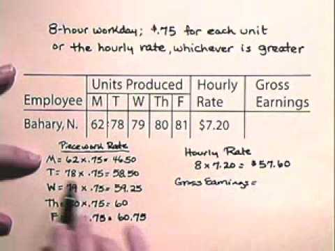 Gross Earning: Piecework and Commissions - www.atcmathprof.com