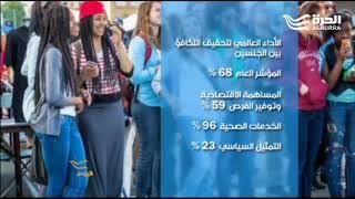 في الشرق الأوسط ليس جديداً الحديث عن التمييز ضد المرأة على الرغم من المبادرات