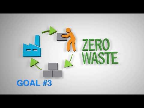Environmental Sustainability Goal #3 Zero Waste