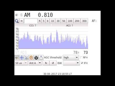 AM 810 kHz Radio Skopje