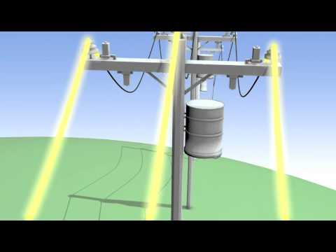 Net Metering for Solar Power