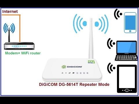 DIGICOM WIRELESS N USB ADAPTER TREIBER WINDOWS 8
