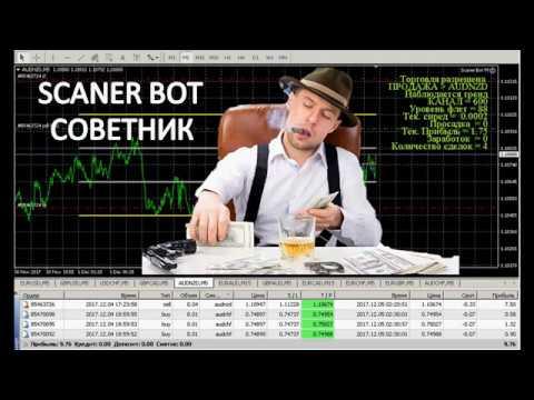 Как выбрать советник для рынка форекс. Scanner Bot - прибыльный торговый робот.