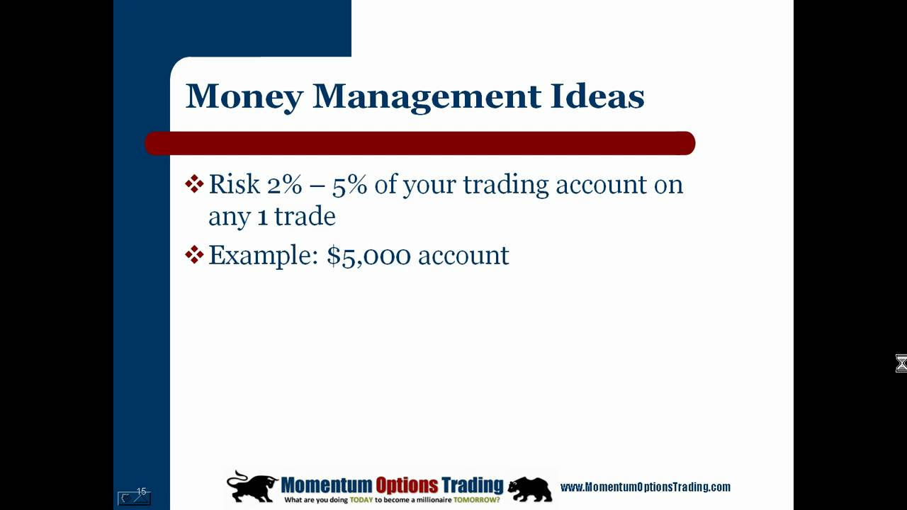Momentum options trading coupon