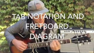 Vol 3 - Rnb Neosoul Guitar lessons (Link below)