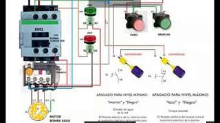 comment fonction un contacteur 24v avec un moteur de pompe