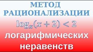Метод рационализации логарифмических неравенств