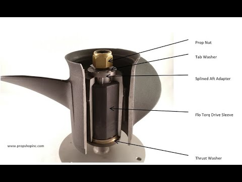 How to install a Quicksilver / Mercury Flo Torq II or Michigan Wheel XHS Hub Kit