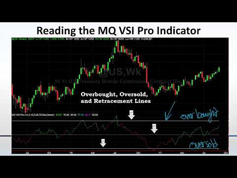 trading-with-the-mq-vsi-indicator