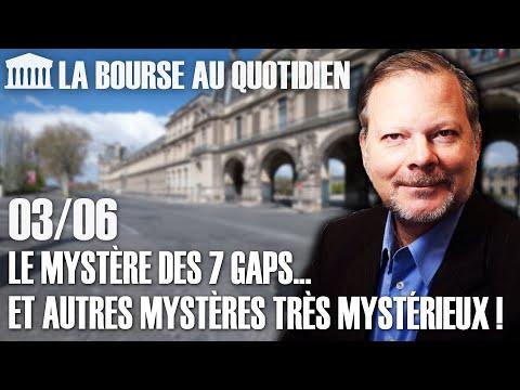 Bourse au Quotidien - Le mystère des 7 gaps... et autres mystères très mystérieux !