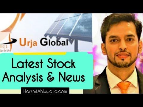 Urja Global Share News ands Analysis