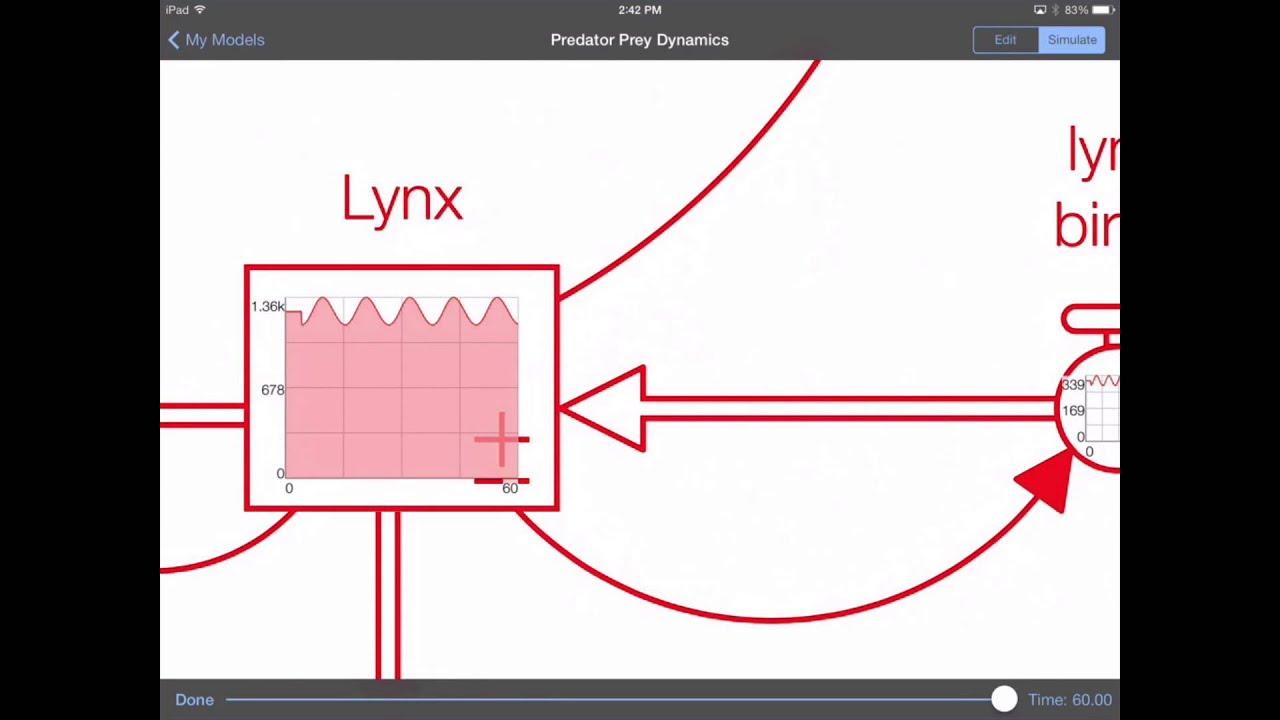System Dynamics modeling app STELLA Modeler for iPad now available