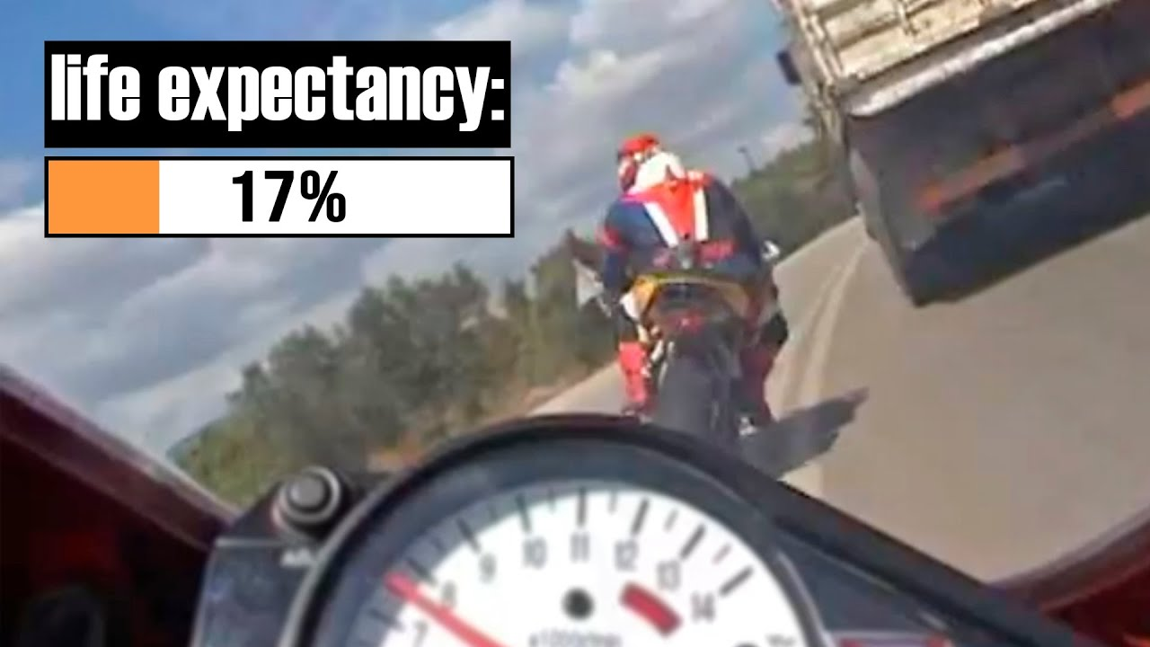 If you want to live, never ride like this! Best Onboard Compilation [Sportbikes] - Part 7
