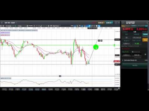 £350 Profit FTSE 100 Live Day Trade 31st August 2016