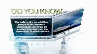 Harris Corporation:  Did You Know?