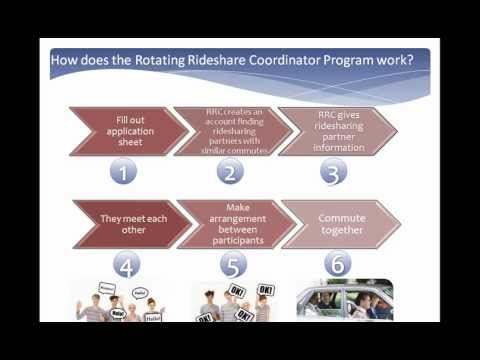 Sector-Based Approaches to Meeting Worker Transportation Needs