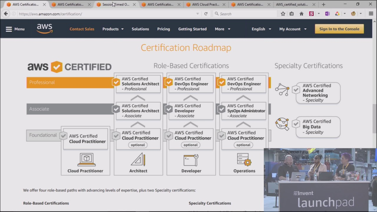 AWS re:Invent Launchpad 2017 - AWS Certified Cloud Practitioner