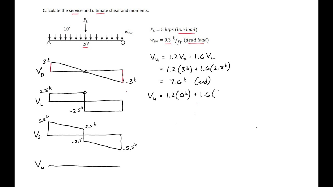 2 Example Calculating Service And Ultimate Loads Youtube Bending Moments Drawing A Moment Diagram Video