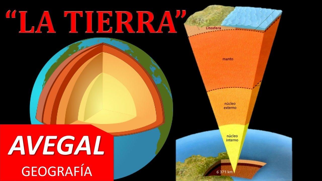 Estructura Interna De La Tierra Avegal Geografía