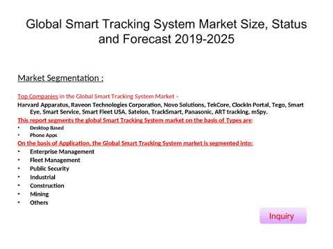 Smart Tracking System Market Technology Growth and Development 2019 to 2025