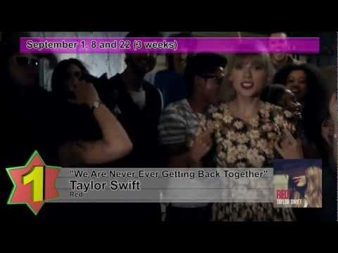 Billboard Hot 100 - No.1 Hits Songs of 2012