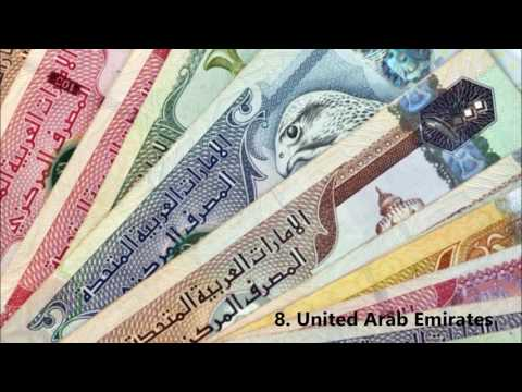 Arab Currency